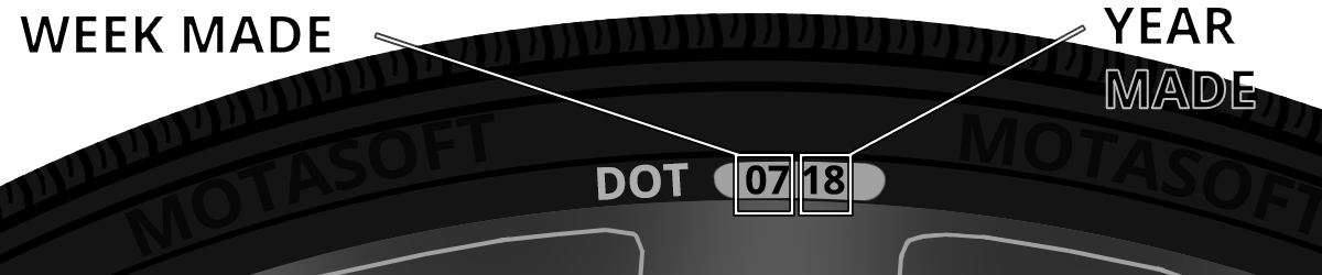 Tyre markings - Tyres Swindon