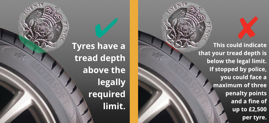 Tread depth image - Tyres Swindon